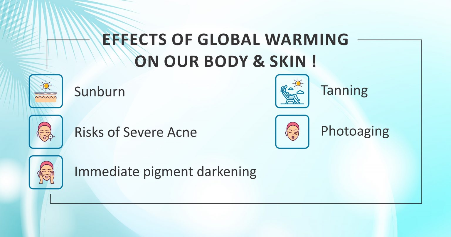 Effects Of Global Warming On Our Body & Skin!
